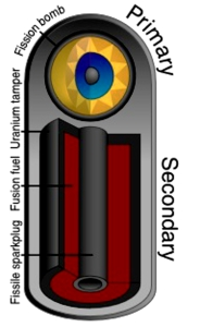 fusion bomb diagram 2