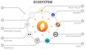 EBitcoin Ecosystem by eBitcoin Foundation public